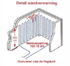 detail_wandverwarming